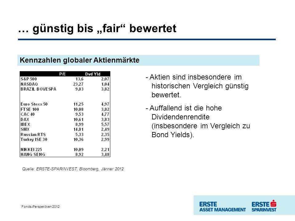 … günstig bis fair bewertet Kennzahlen globaler Aktienmärkte Quelle: ERSTE-SPARINVEST, Bloomberg, Jänner 2012 - Aktien sind insbesondere im historischen Vergleich günstig bewertet.
