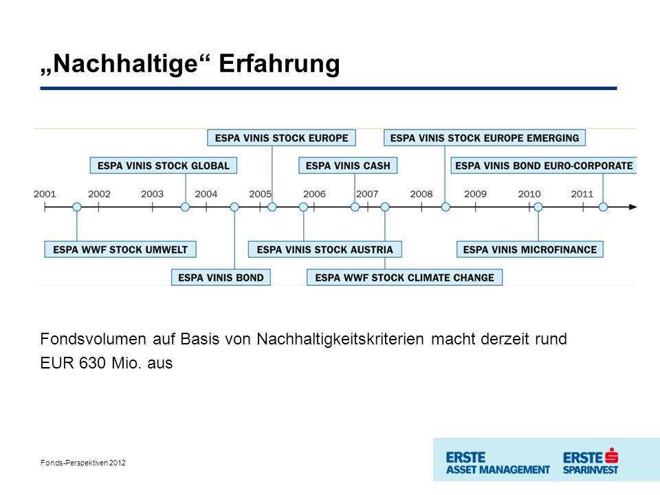 Nachhaltige Erfahrung Fondsvolumen auf Basis von Nachhaltigkeitskriterien macht derzeit rund EUR 630 Mio.