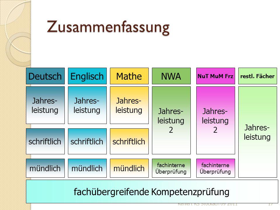 Zusammenfassung Kehlert RS Stockach 09 201117 Deutsch Jahres- leistung schriftlich mündlich Englisch Jahres- leistung schriftlich mündlich schriftlich