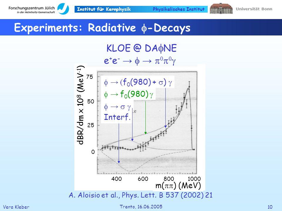 Institut für Kernphysik Vera Kleber10 Trento, 16.06.2005 Universität Bonn Physikalisches Institut Experiments: Radiative -Decays KLOE @ DA NE 75 50 25