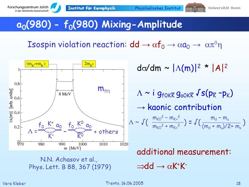 Institut für Kernphysik Vera Kleber18 Trento, 16.06.2005 Universität Bonn Physikalisches Institut a 0 (980) - f 0 (980) Mixing-Amplitude N.N. Achasov