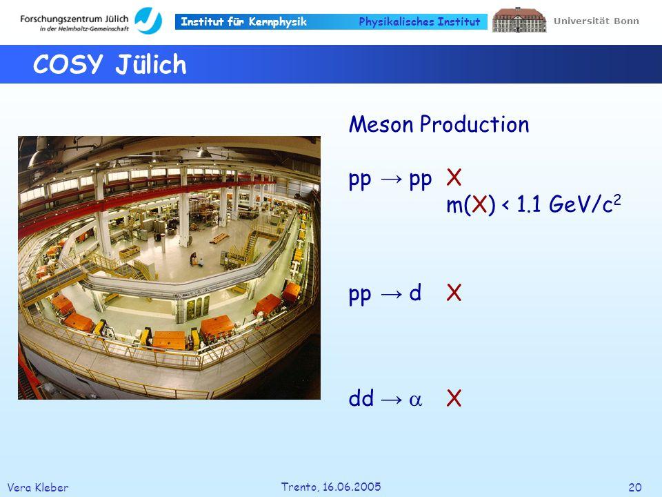 Institut für Kernphysik Vera Kleber20 Trento, 16.06.2005 Universität Bonn Physikalisches Institut COSY Jülich Meson Production pp ppX m(X) < 1.1 GeV/c