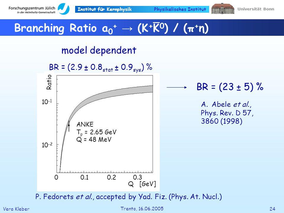 Institut für Kernphysik Vera Kleber24 Trento, 16.06.2005 Universität Bonn Physikalisches Institut Branching Ratio a 0 + (K + K 0 ) / (π + η) model dep
