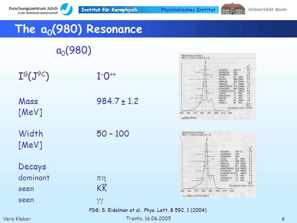 Institut für Kernphysik Vera Kleber7 Trento, 16.06.2005 Universität Bonn Physikalisches Institut The f 0 (980) Resonance f 0 (980) I G (J PC )0 + 0 ++ Mass980 ± 10 [MeV] Width 40 – 100 [MeV] Decays dominant seen KK seen PDG, S.