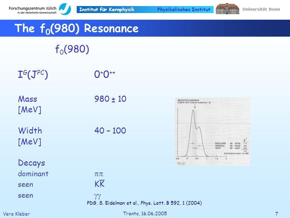 Institut für Kernphysik Vera Kleber28 Trento, 16.06.2005 Universität Bonn Physikalisches Institut Outlook dd K + K - @ ANKE reaction serves as isospin I=0 filter isospin conservation: f 0 dd π 0 η @ WASA Planned measurements: forbidden if isospin is conserved mixing f 0 a 0 Goals: dσ/dm (dd απ 0 η ) dσ/dm (dd αK + K - ) |mixing amplitude| 2 Goals: cross section (dσ/dm)