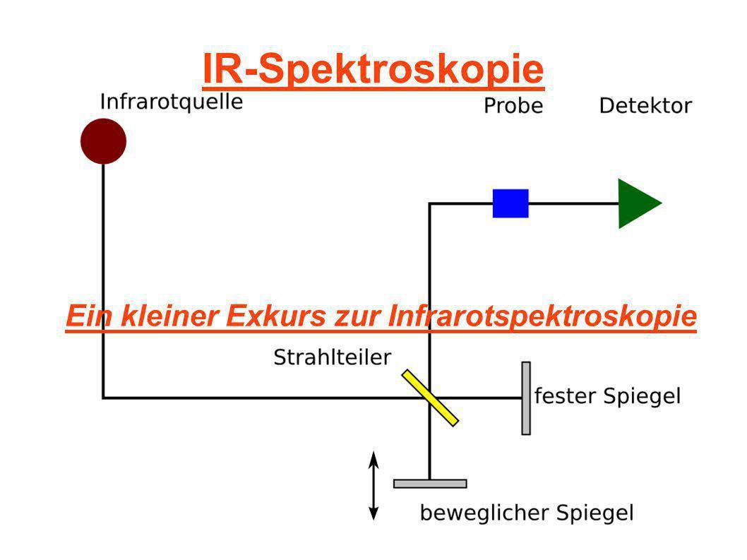 IR-Spektroskopie Ein kleiner Exkurs zur Infrarotspektroskopie