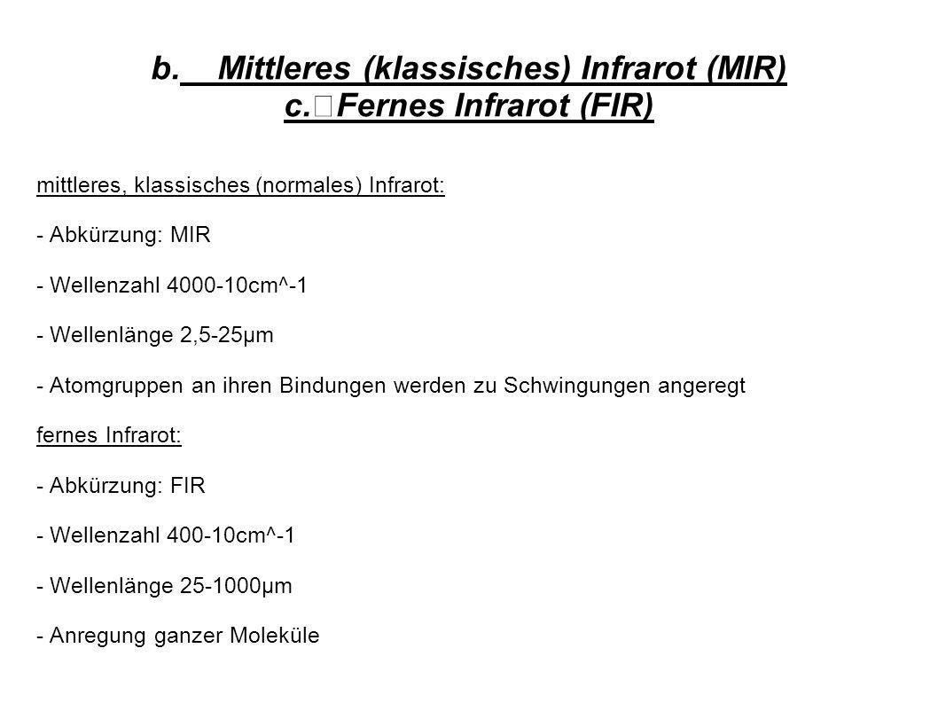 b.Mittleres (klassisches) Infrarot (MIR) c.Fernes Infrarot (FIR) mittleres, klassisches (normales) Infrarot: - Abkürzung: MIR - Wellenzahl 4000-10cm^-1 - Wellenlänge 2,5-25µm - Atomgruppen an ihren Bindungen werden zu Schwingungen angeregt fernes Infrarot: - Abkürzung: FIR - Wellenzahl 400-10cm^-1 - Wellenlänge 25-1000µm - Anregung ganzer Moleküle