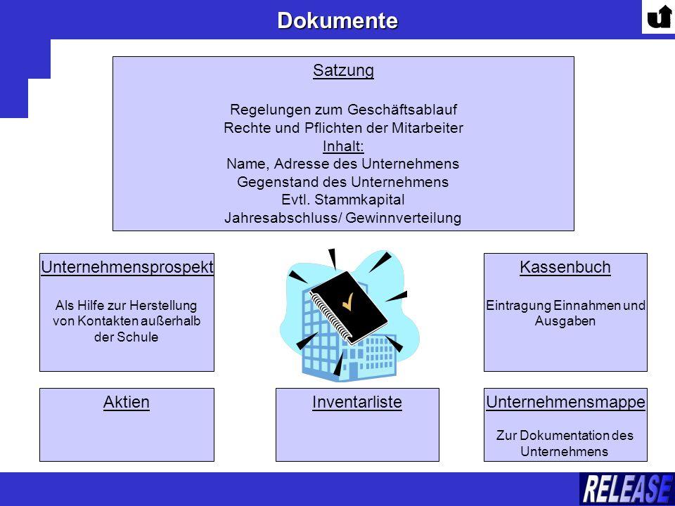 Dokumente Satzung Regelungen zum Geschäftsablauf Rechte und Pflichten der Mitarbeiter Inhalt: Name, Adresse des Unternehmens Gegenstand des Unternehme