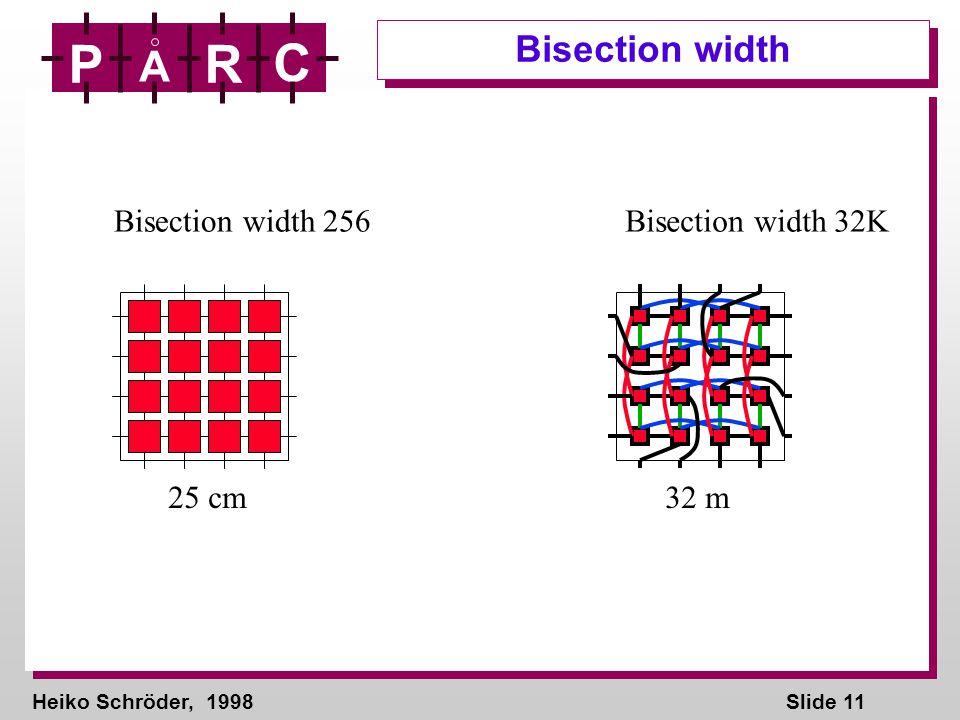 Heiko Schröder, 1998Slide 11 P A R C Bisection width Bisection width 256 25 cm Bisection width 32K 32 m