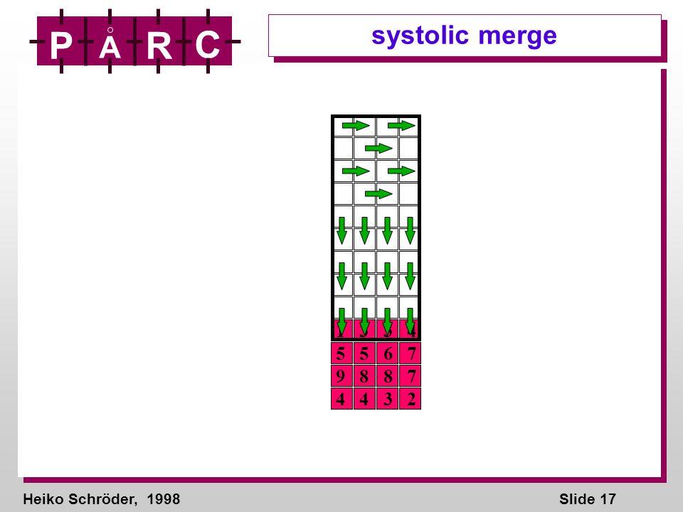 Heiko Schröder, 1998Slide 17 P A R C systolic merge 1 3 3 4 5 5 6 7 9 8 8 7 4 4 3 2