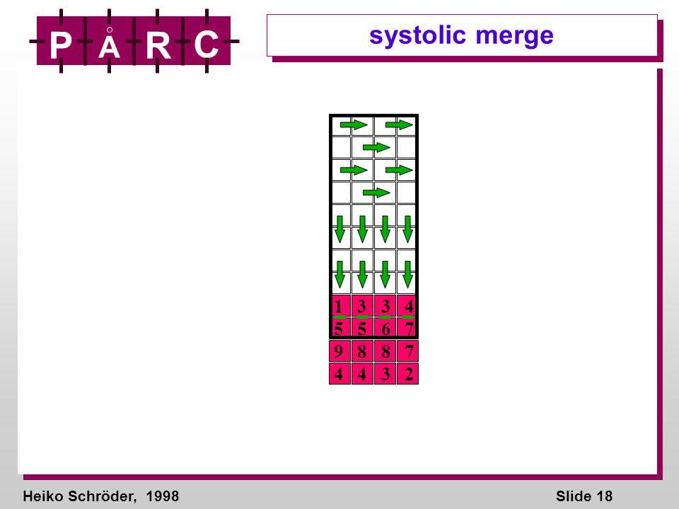 Heiko Schröder, 1998Slide 18 P A R C systolic merge 1 3 3 4 5 5 6 7 9 8 8 7 4 4 3 2
