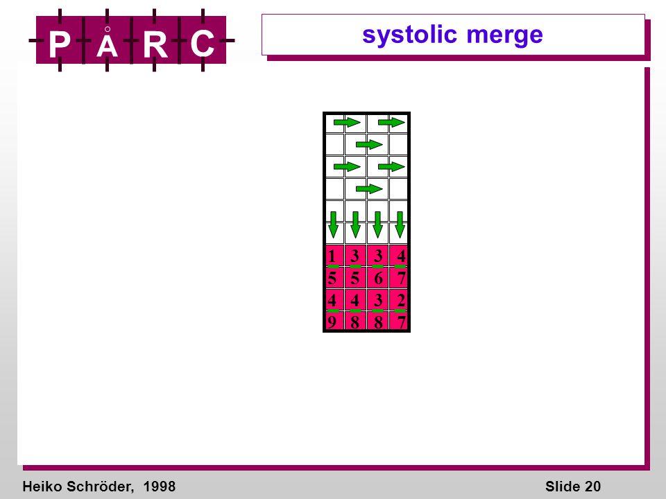 Heiko Schröder, 1998Slide 20 P A R C systolic merge 1 3 3 4 5 5 6 7 9 8 8 7 4 4 3 2 1 3 3 4 5 5 6 7 4 4 3 2 9 8 8 7