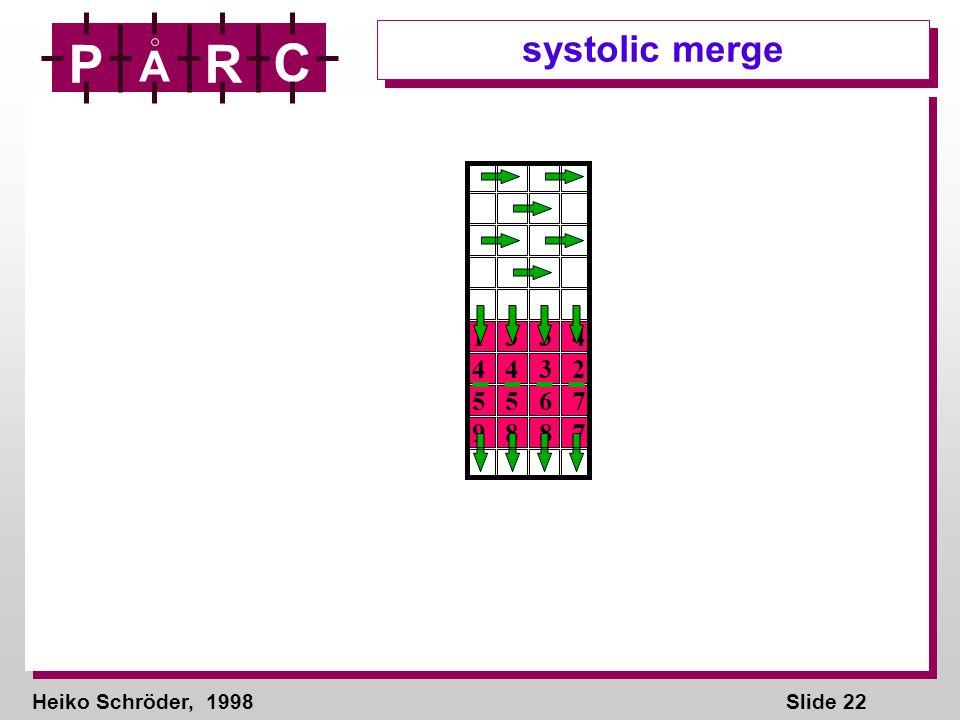 Heiko Schröder, 1998Slide 22 P A R C systolic merge 1 3 3 4 4 4 3 2 5 5 6 7 9 8 8 7