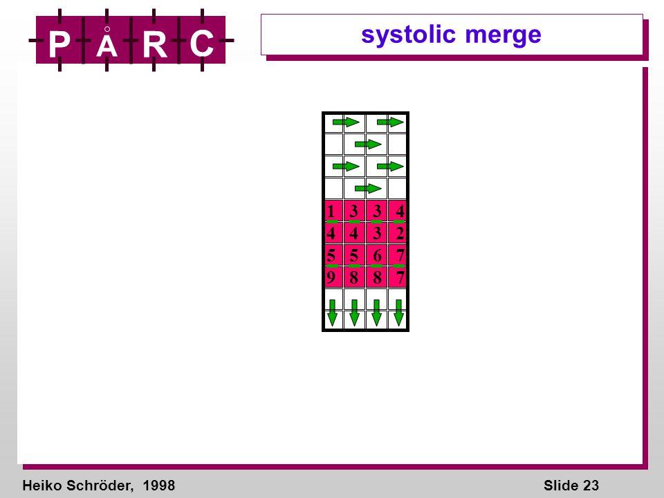 Heiko Schröder, 1998Slide 23 P A R C systolic merge 1 3 3 4 4 4 3 2 5 5 6 7 9 8 8 7