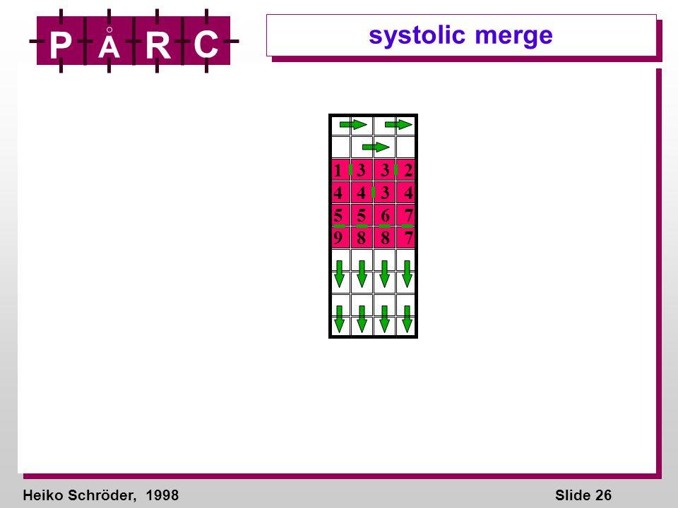 Heiko Schröder, 1998Slide 26 P A R C systolic merge 1 3 3 2 4 4 3 4 5 5 6 7 9 8 8 7