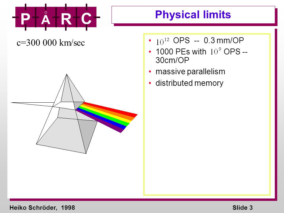 Heiko Schröder, 1998Slide 34 P A R C 1 2 3 3 3 4 4 4 5 5 6 7 8 7 9 8 systolic merge