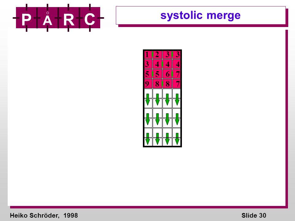 Heiko Schröder, 1998Slide 30 P A R C 1 2 3 3 3 4 4 4 5 5 6 7 9 8 8 7 systolic merge