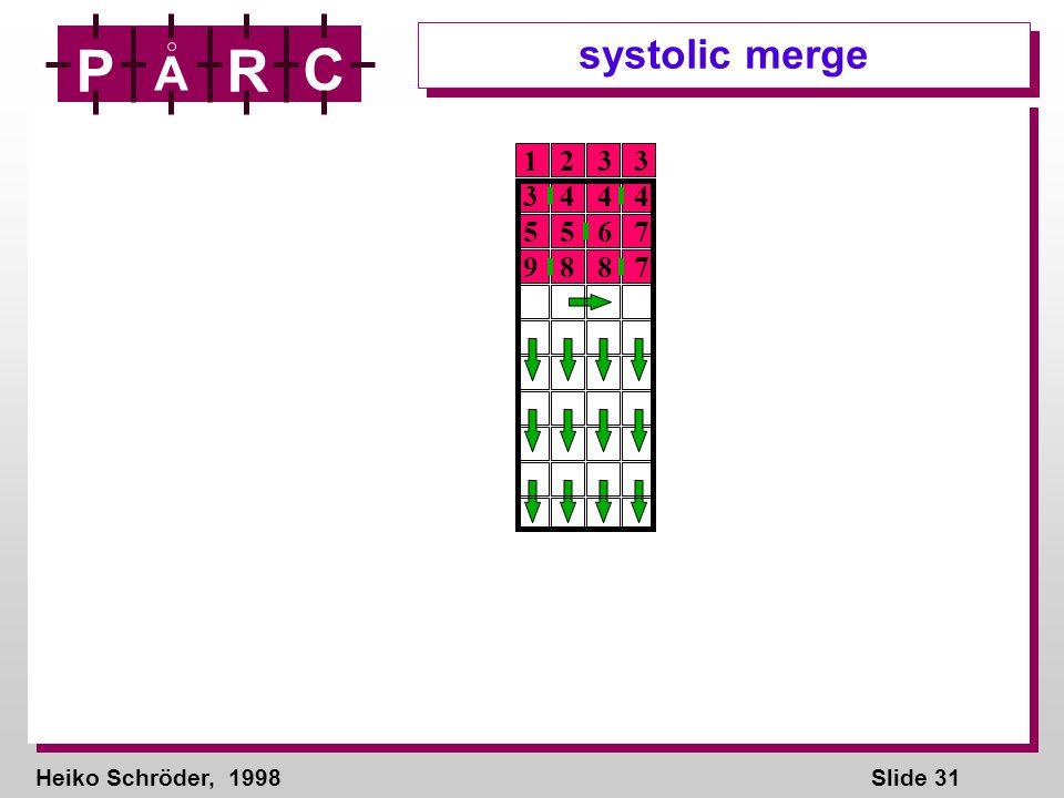 Heiko Schröder, 1998Slide 31 P A R C 1 2 3 3 3 4 4 4 5 5 6 7 9 8 8 7 systolic merge