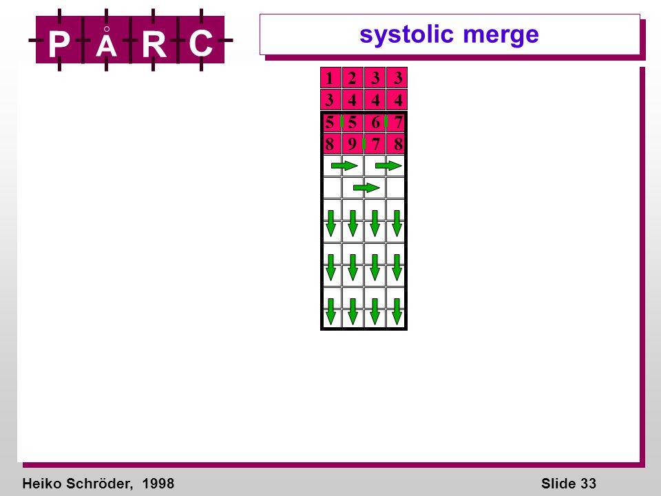 Heiko Schröder, 1998Slide 33 P A R C 1 2 3 3 3 4 4 4 5 5 6 7 8 9 7 8 systolic merge