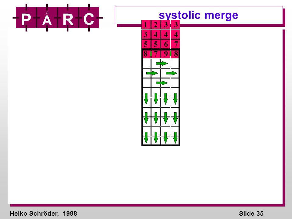 Heiko Schröder, 1998Slide 35 P A R C systolic merge 1 2 3 3 3 4 4 4 5 5 6 7 8 7 9 8