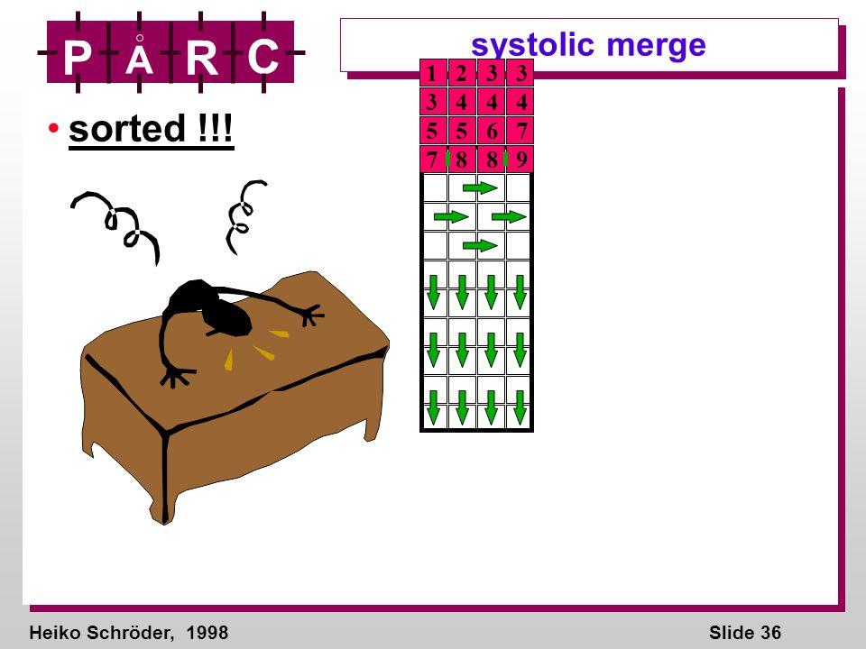 Heiko Schröder, 1998Slide 36 P A R C sorted !!! systolic merge 1 2 3 3 3 4 4 4 5 5 6 7 7 8 8 9