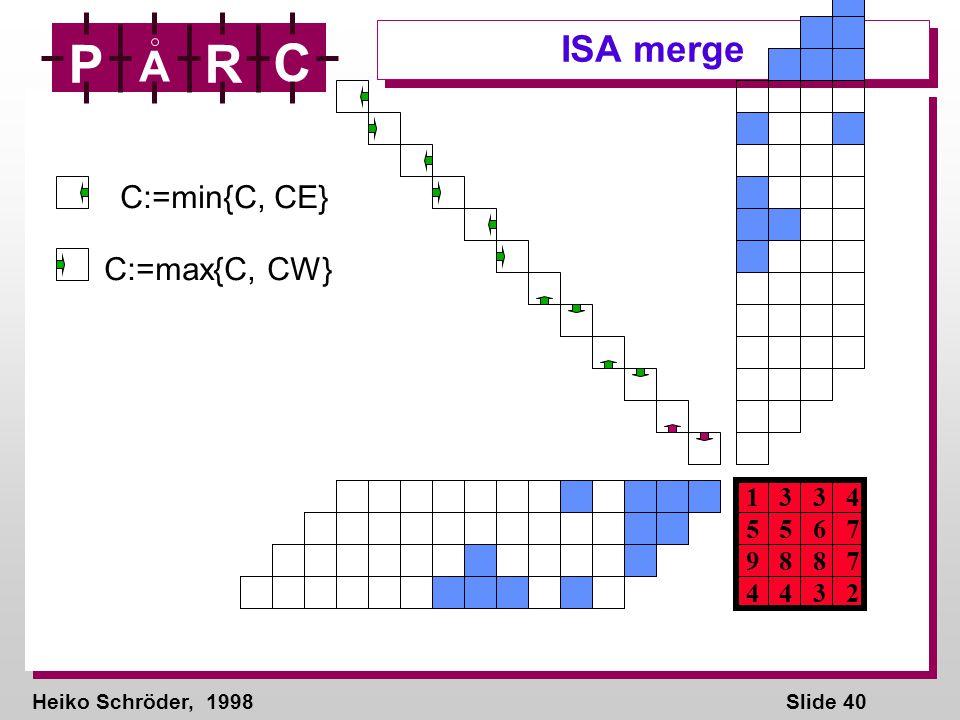 Heiko Schröder, 1998Slide 40 P A R C ISA merge 1 3 3 4 5 5 6 7 9 8 8 7 4 4 3 2 C:=min{C, CE} C:=max{C, CW}