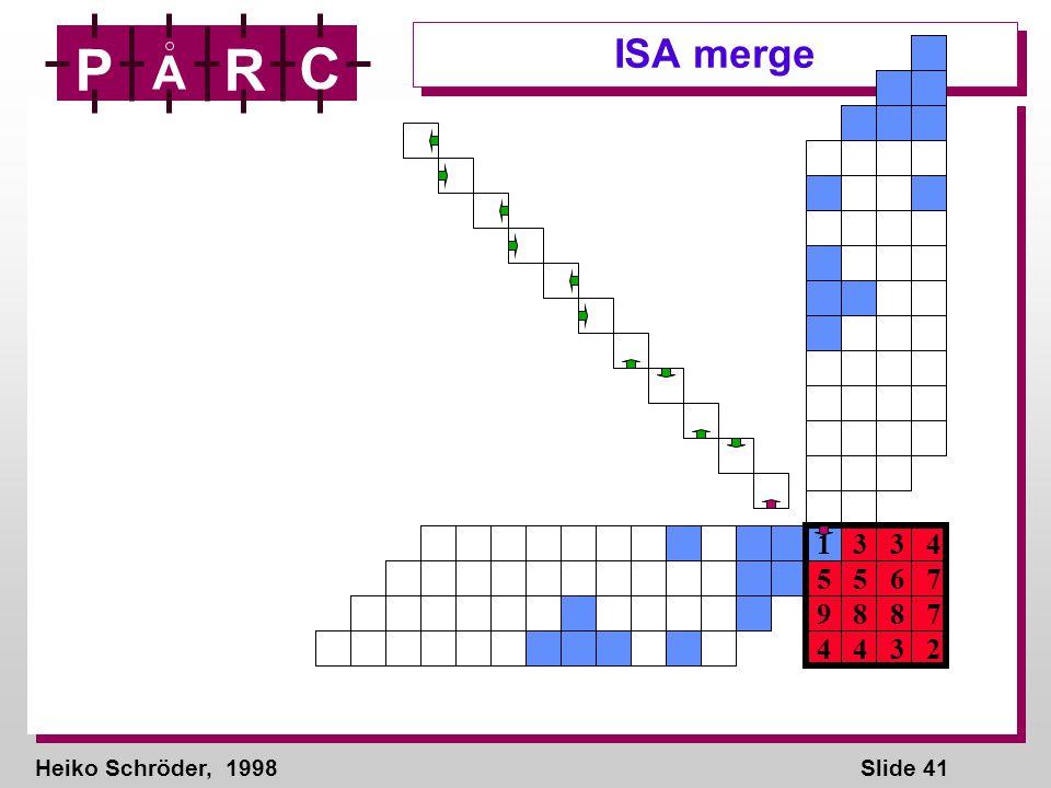 Heiko Schröder, 1998Slide 41 P A R C ISA merge 1 3 3 4 5 5 6 7 9 8 8 7 4 4 3 2