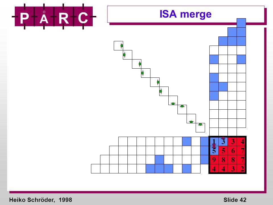 Heiko Schröder, 1998Slide 42 P A R C ISA merge 1 3 3 4 5 5 6 7 9 8 8 7 4 4 3 2