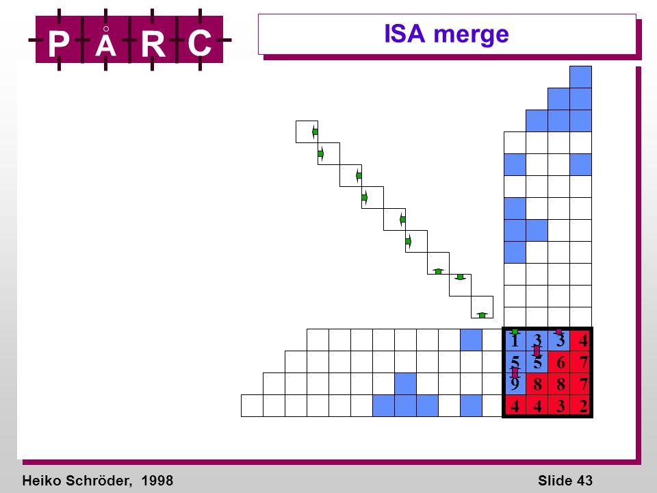 Heiko Schröder, 1998Slide 43 P A R C ISA merge 1 3 3 4 5 5 6 7 9 8 8 7 4 4 3 2