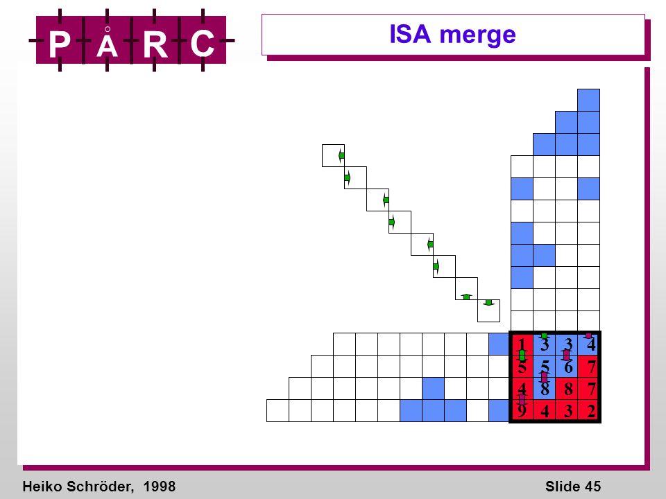 Heiko Schröder, 1998Slide 45 P A R C ISA merge 1 3 3 4 5 5 6 7 4 8 8 7 9 4 3 2