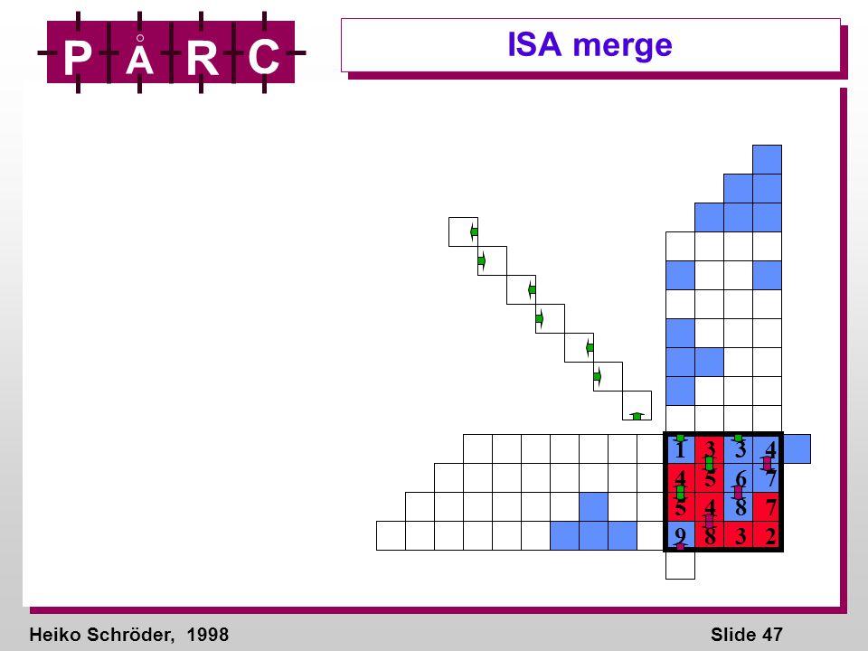 Heiko Schröder, 1998Slide 47 P A R C ISA merge 1 3 3 4 4 5 6 7 5 4 8 7 9 8 3 2