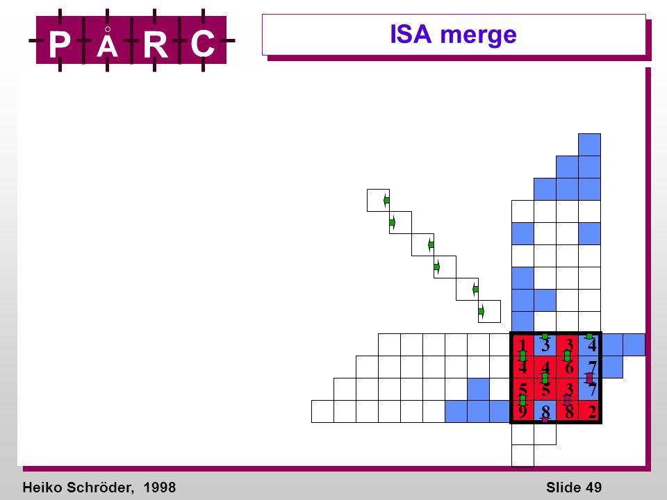Heiko Schröder, 1998Slide 49 P A R C ISA merge 1 3 3 4 4 4 6 7 5 5 3 7 9 8 8 2