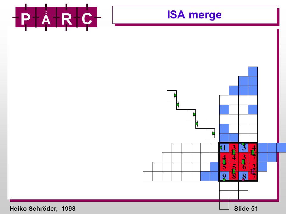 Heiko Schröder, 1998Slide 51 P A R C ISA merge 1 3 3 4 4 4 3 7 5 5 6 2 9 8 8 7