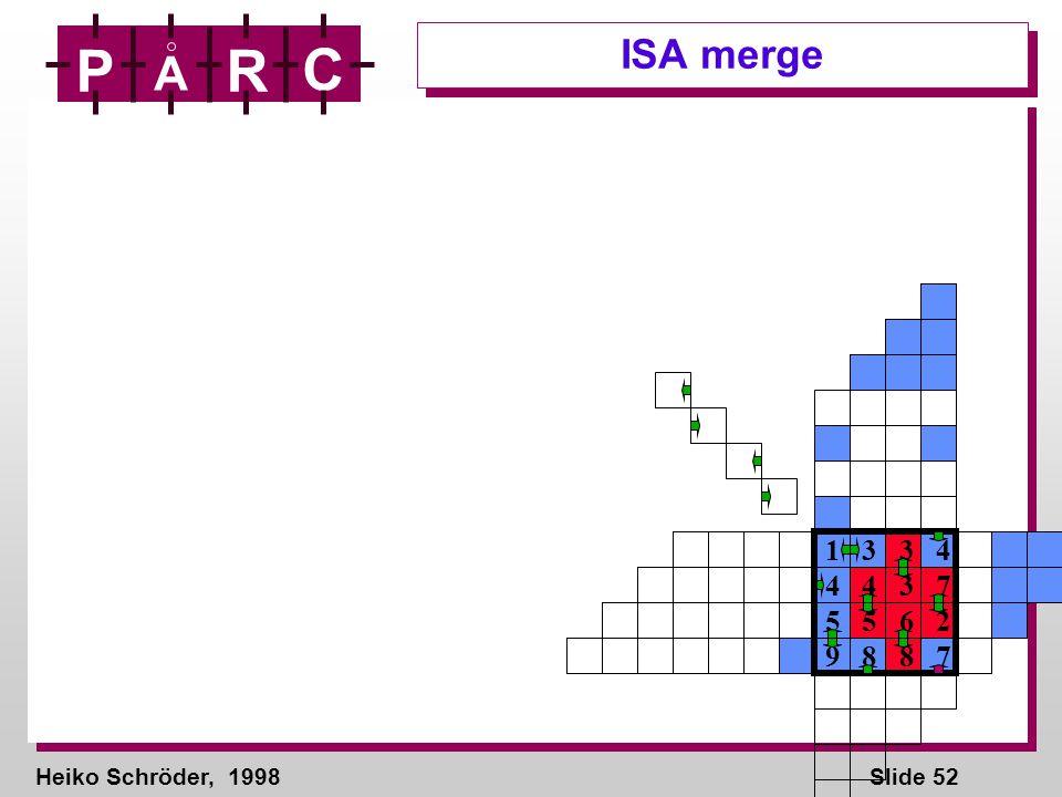 Heiko Schröder, 1998Slide 52 P A R C ISA merge 1 3 3 4 4 4 3 7 5 5 6 2 9 8 8 7
