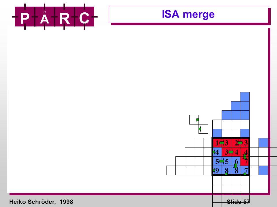 Heiko Schröder, 1998Slide 57 P A R C ISA merge 1 3 2 3 4 3 4 4 5 5 6 7 9 8 8 7