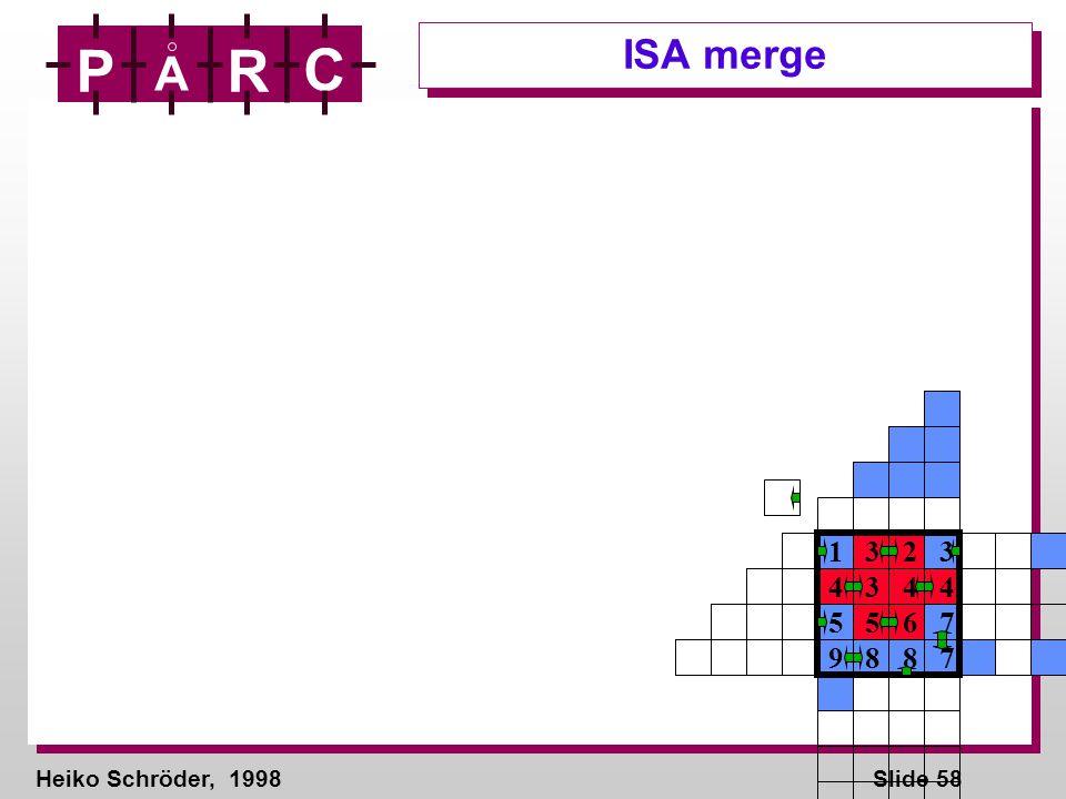 Heiko Schröder, 1998Slide 58 P A R C ISA merge 1 3 2 3 4 3 4 4 5 5 6 7 9 8 8 7