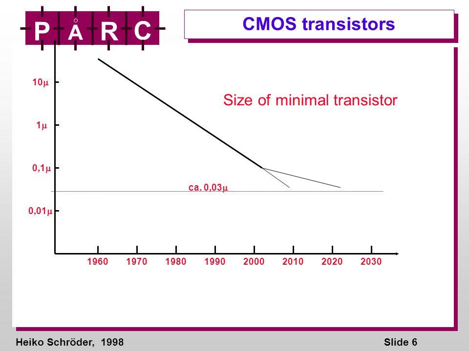 Heiko Schröder, 1998Slide 6 P A R C CMOS transistors 19601970198019902000201020202030 0,01 0,1 1 10 Size of minimal transistor ca. 0,03