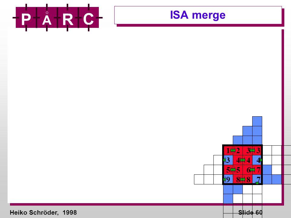 Heiko Schröder, 1998Slide 60 P A R C ISA merge 1 2 3 3 3 4 4 4 5 5 6 7 9 8 8 7