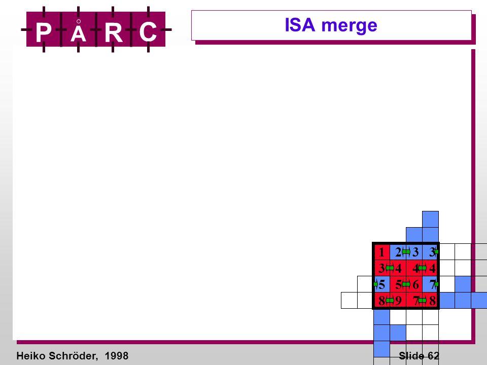 Heiko Schröder, 1998Slide 62 P A R C ISA merge 1 2 3 3 3 4 4 4 5 5 6 7 8 9 7 8