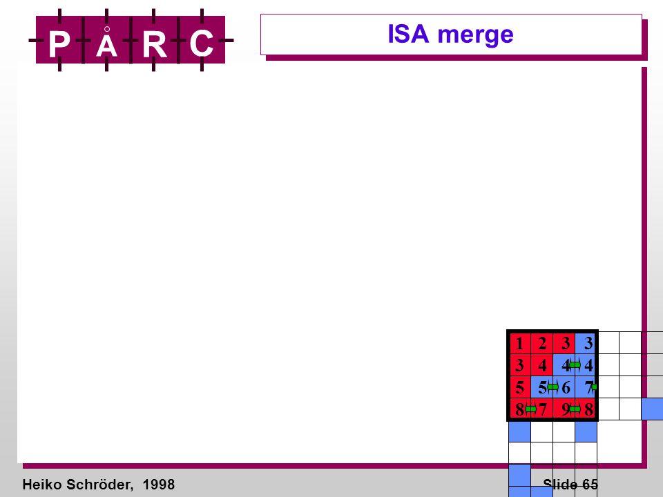 Heiko Schröder, 1998Slide 65 P A R C ISA merge 1 2 3 3 3 4 4 4 5 5 6 7 8 7 9 8