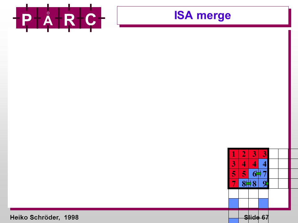 Heiko Schröder, 1998Slide 67 P A R C ISA merge 1 2 3 3 3 4 4 4 5 5 6 7 7 8 8 9
