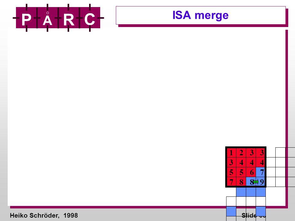 Heiko Schröder, 1998Slide 68 P A R C ISA merge 1 2 3 3 3 4 4 4 5 5 6 7 7 8 8 9