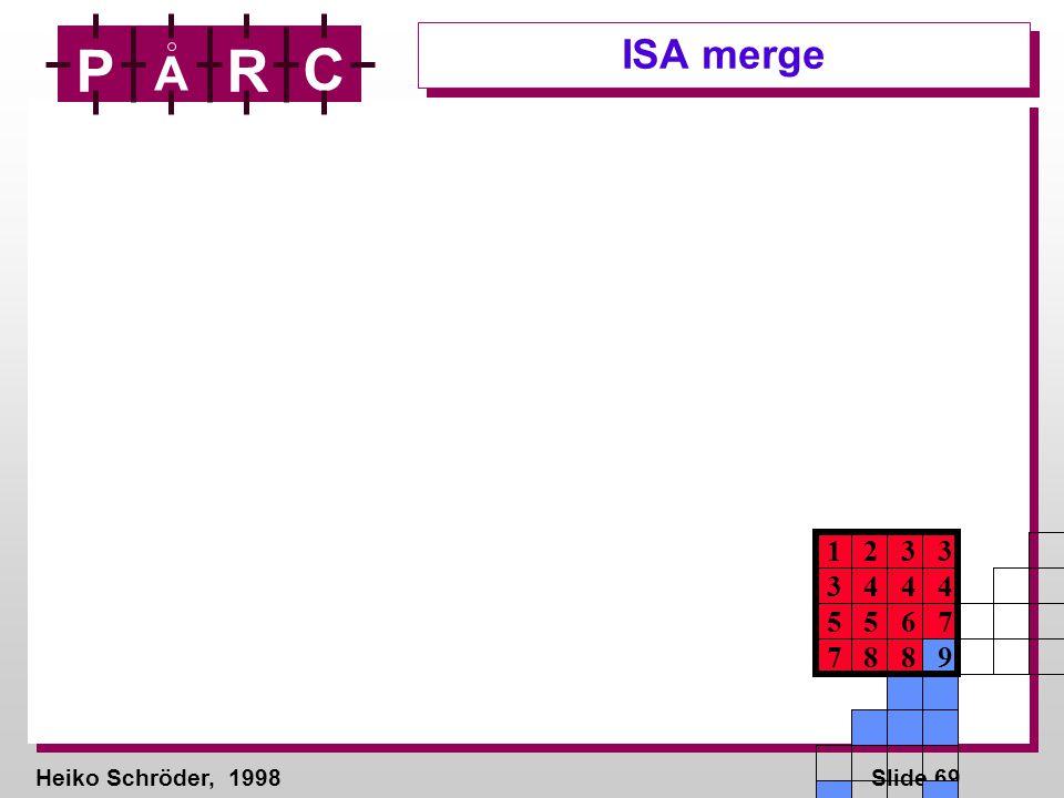Heiko Schröder, 1998Slide 69 P A R C ISA merge 1 2 3 3 3 4 4 4 5 5 6 7 7 8 8 9