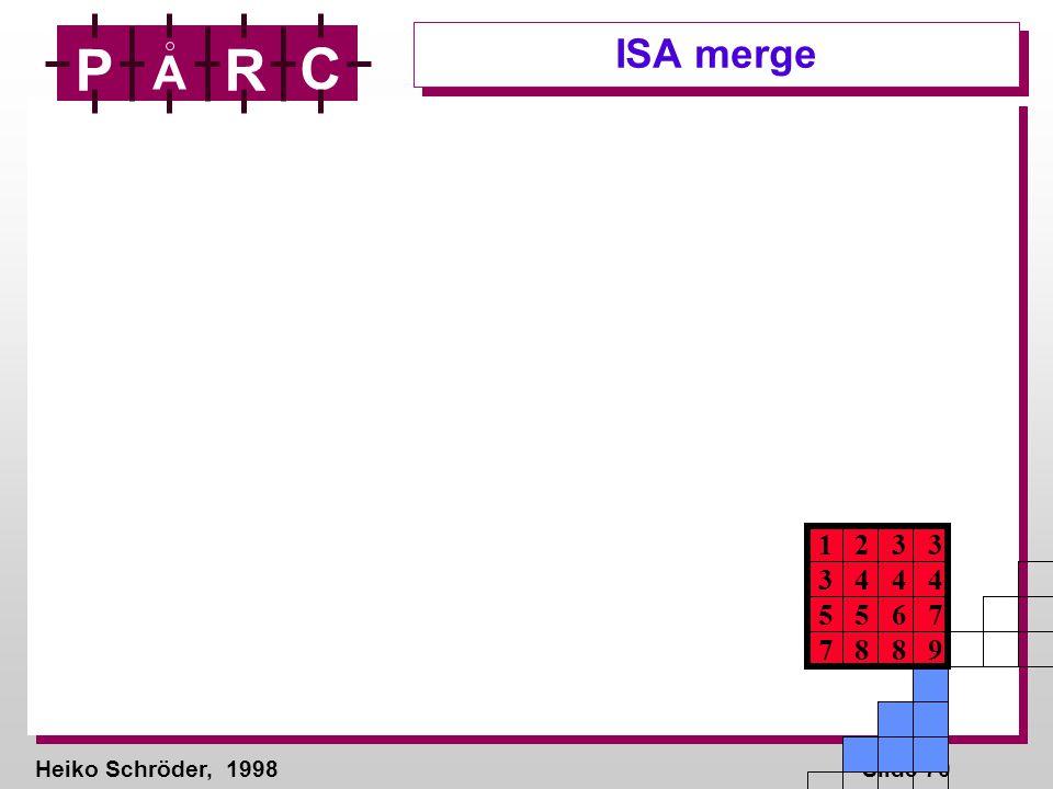 Heiko Schröder, 1998Slide 70 P A R C ISA merge 1 2 3 3 3 4 4 4 5 5 6 7 7 8 8 9