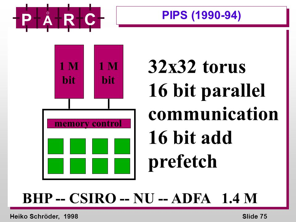 Heiko Schröder, 1998Slide 75 P A R C PIPS (1990-94) 1 M bit 1 M bit 32x32 torus 16 bit parallel communication 16 bit add prefetch memory control BHP -- CSIRO -- NU -- ADFA 1.4 M