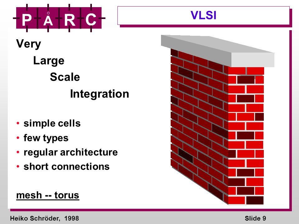 Heiko Schröder, 1998Slide 9 P A R C VLSI Very Large Scale Integration simple cells few types regular architecture short connections mesh -- torus