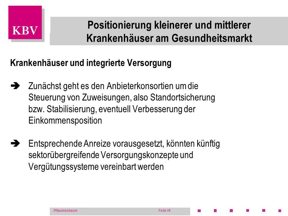 Pflaumenbaum Folie 15 Klassische Verzahnungsinstrumente Konsiliararztverträge festes Stundenkontingentdefinierter ArbeitsauftragIntegration in die lau