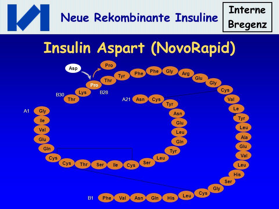 Interne Bregenz Neue Rekombinante Insuline Thr Lys Pro Thr Tyr Phe Gly Arg Glu Gly Glu Cys Val Le u Tyr Leu Ala Val Leu His Ser Gly Cys Leu HisGlnAsnV