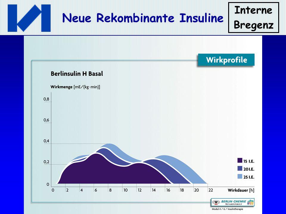 Interne Bregenz Neue Rekombinante Insuline 4/64/6