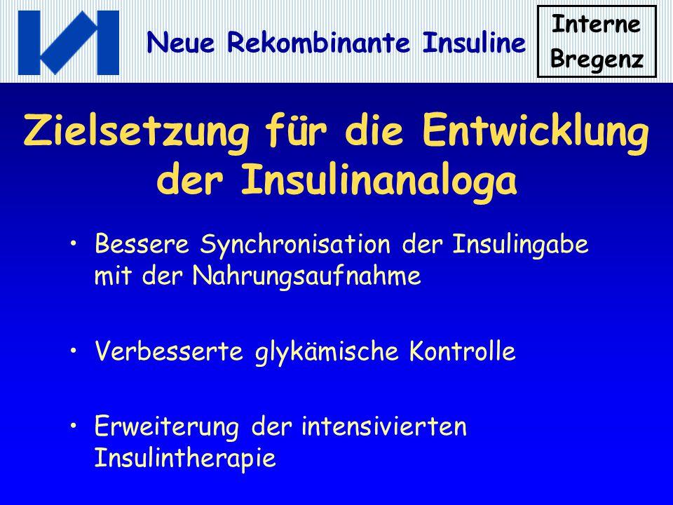 Interne Bregenz Neue Rekombinante Insuline Zielsetzung für die Entwicklung der Insulinanaloga Bessere Synchronisation der Insulingabe mit der Nahrungs
